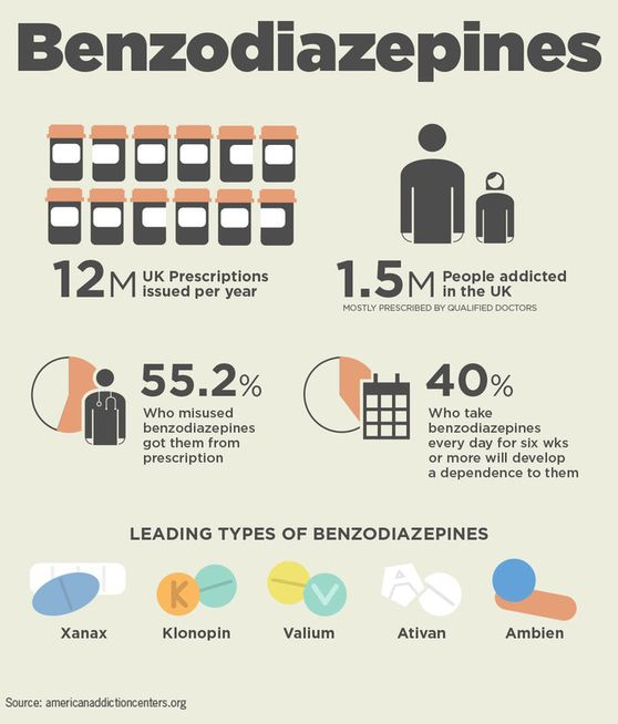 Benzodiazepine - 2019.03.18.