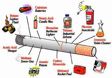 leszokott a dohányzásról és elkezdte miért jön ki a váladék amikor leszokik a dohányzásról