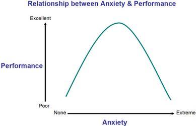 Normális szorongás vagy már betegség - Szorongás, generalizált szorongás, GAD kezelése