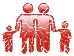 Megbetegítő családok - Dr. Kopácsi László pszichiáter orvos Győr - család, agresszió, erőszak, agresszív, túlalkalmazkodás, stresszhelyzetek, győri pszichiáter, depresszió, pánik, alvászavar, pszichológus